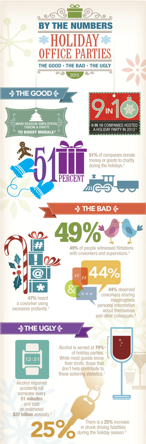 Holiday Office Parties Infographic