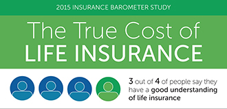 Life Insurance and Health Conditions