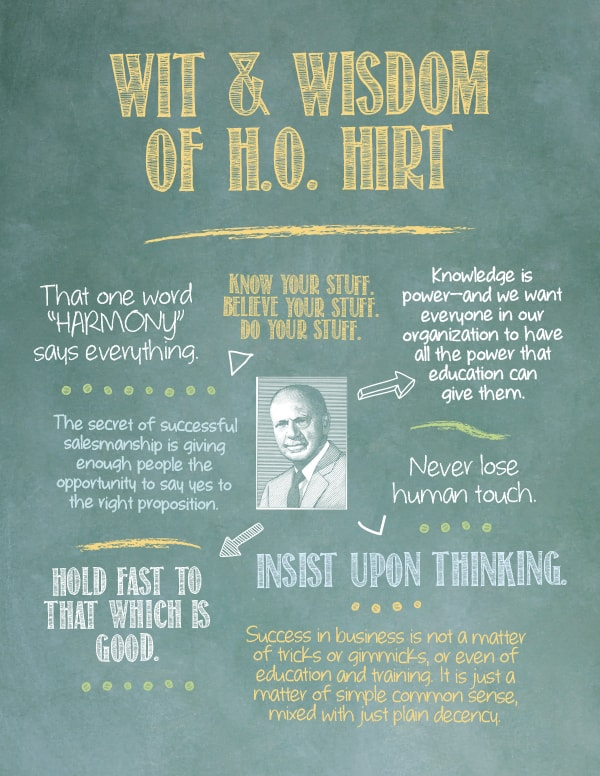 The Wit and Wisdom of ERIE's Founder Infographic